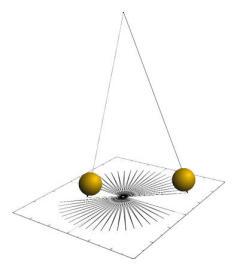 foucault-pendulum.jpg